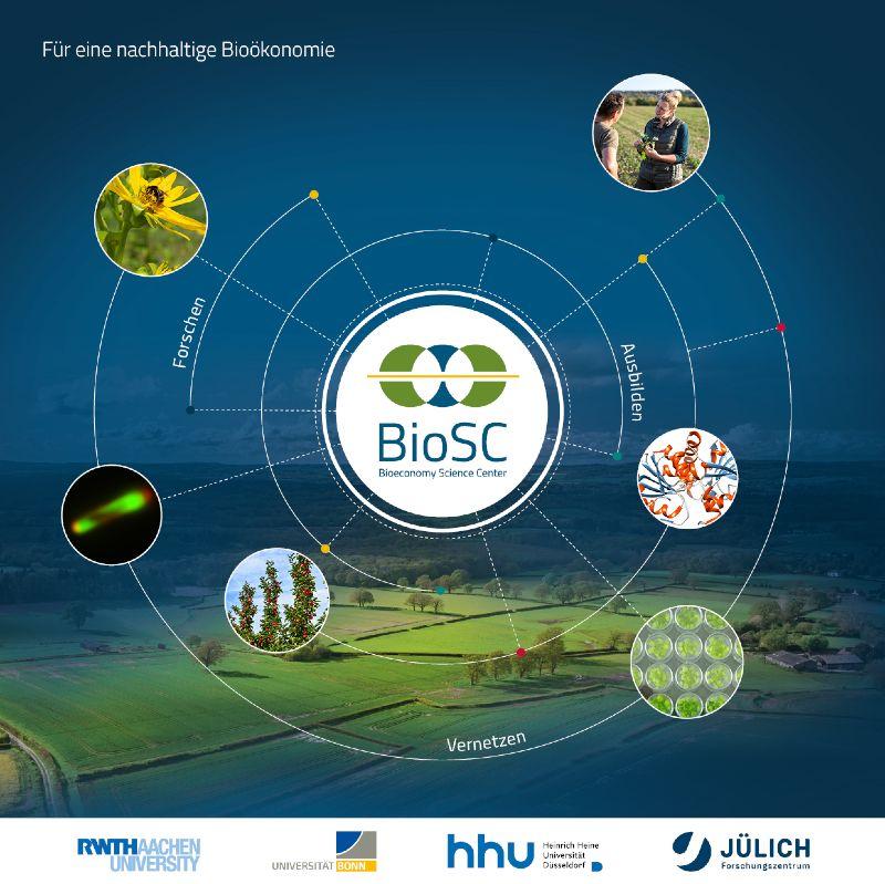10 Jahre BioSC